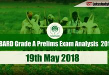 NABARD Grade A Prelims Exam Analysis & Review 2018