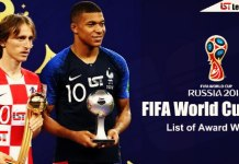 List of FIFA World Cup 2018 Award Winners - Download PDF