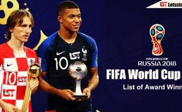 List of FIFA World Cup 2018 Award Winners - Download PDF