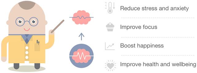 Think-Ups iOS app for optimal mental health