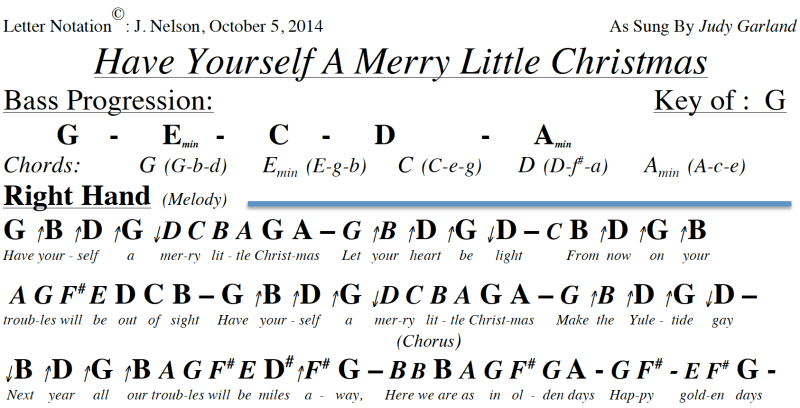 have yourself a merry little christmas piano letter notes ...