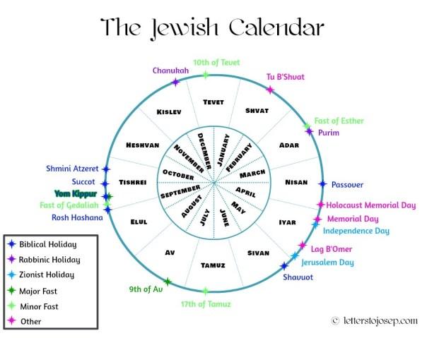 Jewish Calendar holidays