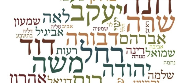 Hebrew name word cloud