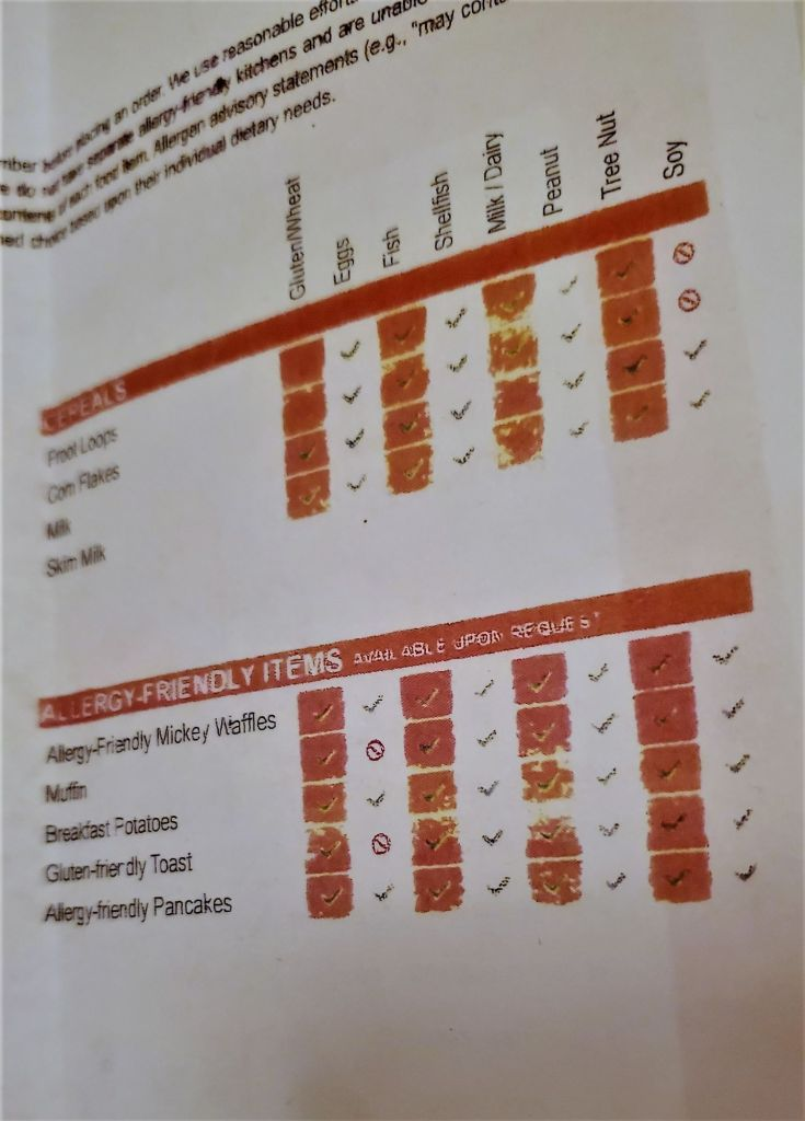 page three of buffet allergy menu at the wave