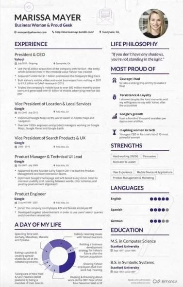 Même pour un profil expérimenté, le CV graphique a son intérêt. Ici, celui de la PDG de Yahoo