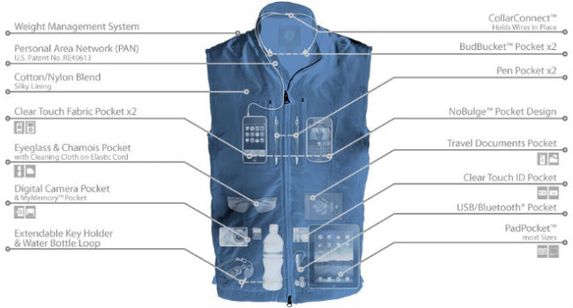 Scottevest-Travel-Vest-for-Men-X-Ray