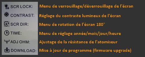Symboles menus