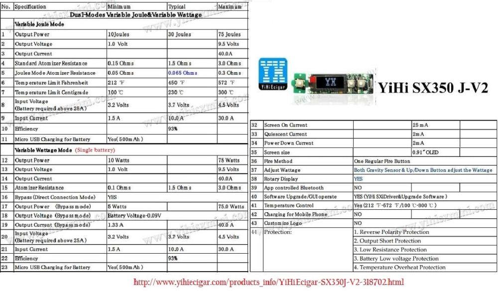 stingray-box-le_chipset1