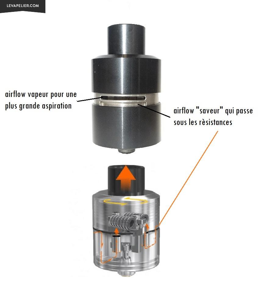 lynx-airflow-2