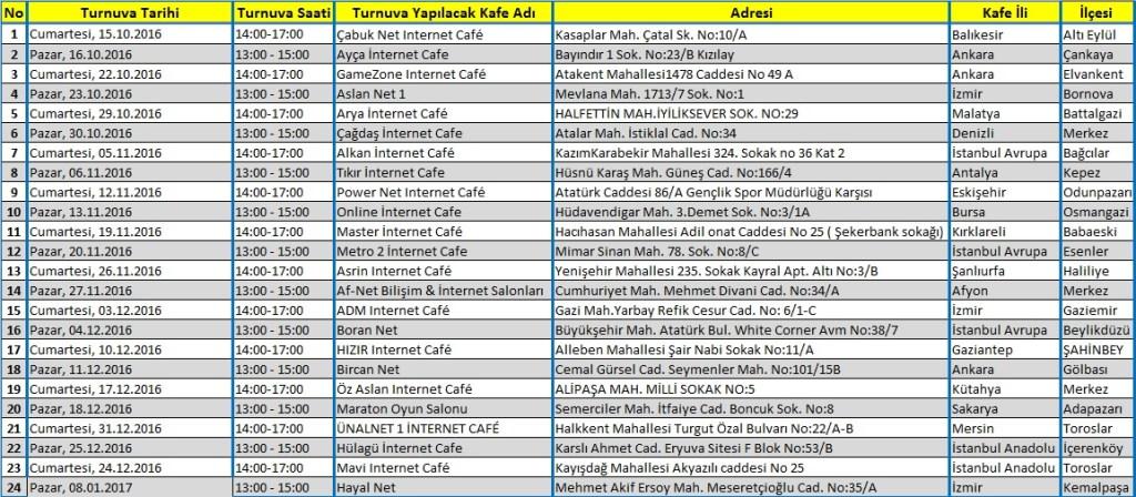 turnuva-tarihleri-ve-kafe-isimleri