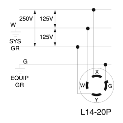L21 30 Wiring On L21 Download For Wiring Diagrams L Receptacle Wiring Diagram on l15-30 wiring diagram, l16-30 wiring diagram, l14-30 wiring diagram,