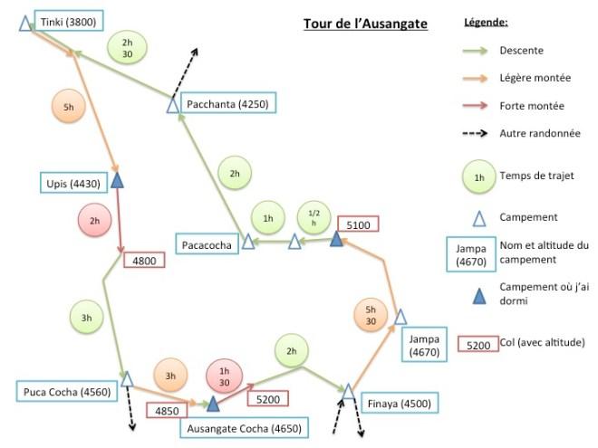 Plan Ausangate - 2