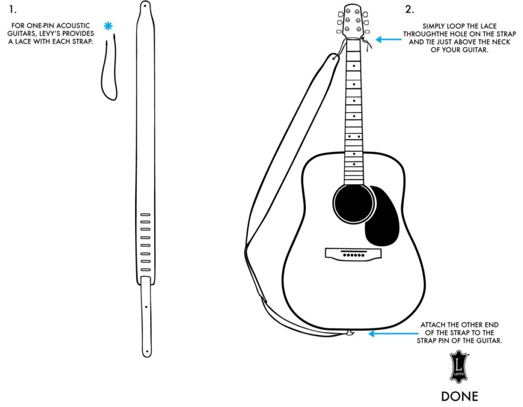 Learn How To Play The Fender Guitar Using These