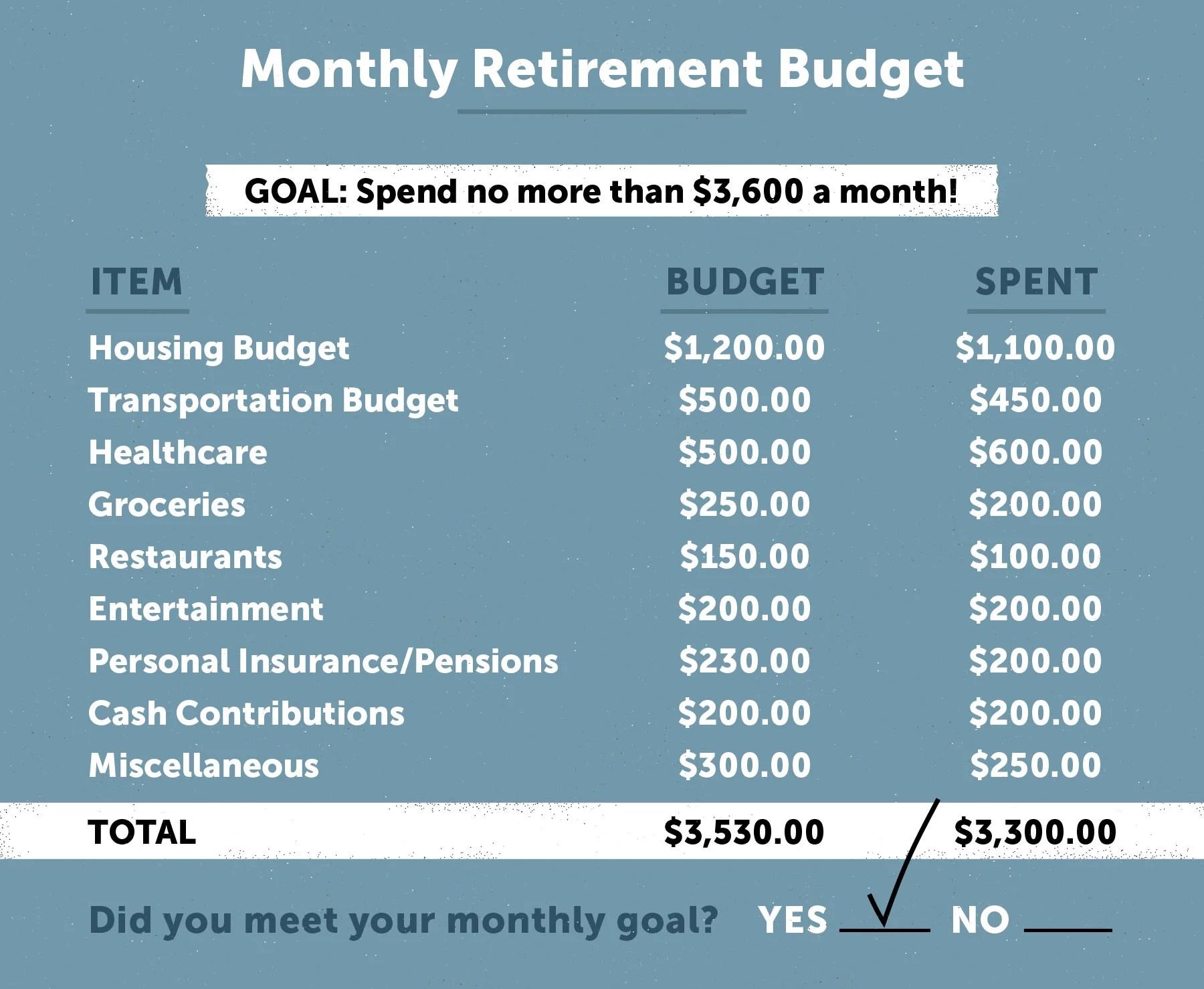 Retirement Planning Guide For Seniors