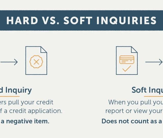 Graphic Showing How Hard And Soft Inquiries Affect A Credit Report Differently