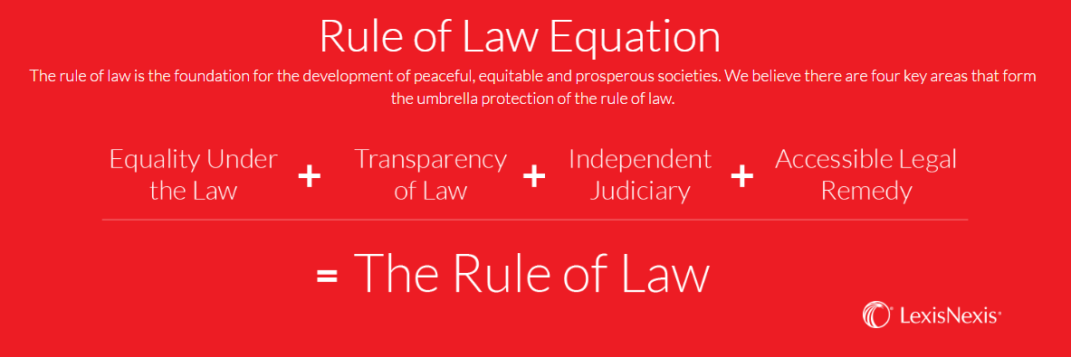 Rule of Law Equation
