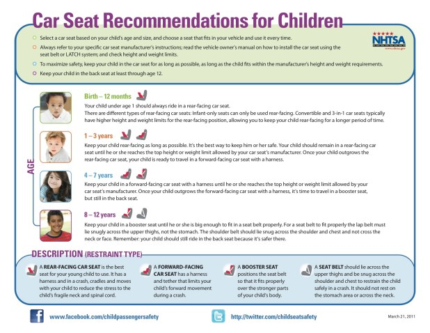 Louisiana Travel Belt Images Child Safety Seat Laws Jpg