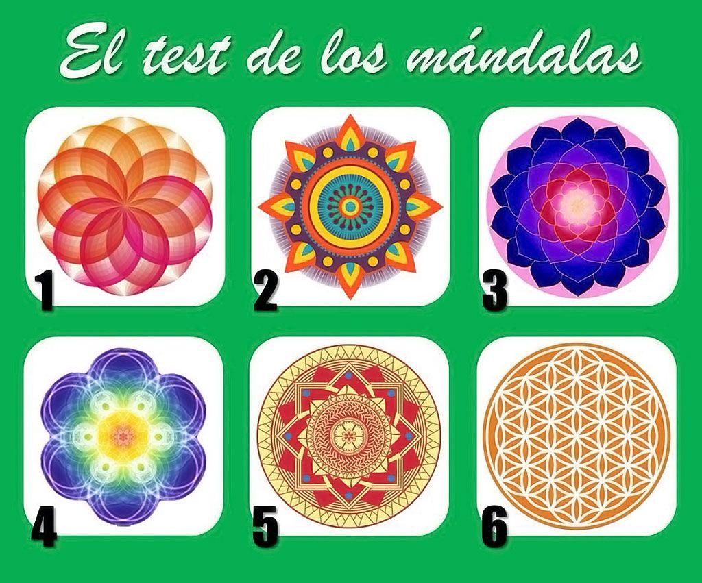 Test de los Mandalas