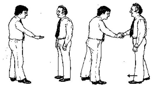 El Significado Del Apretón De Manos (Lenguaje Corporal