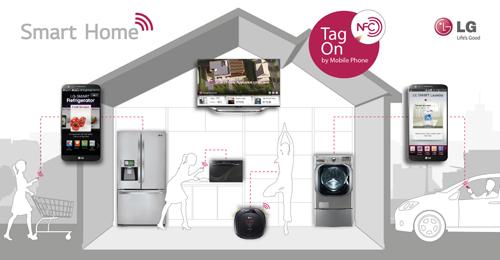 LG TO SHOWCASE ULTIMATE SMART HOME AT IFA 2013   LG NEWSROOM