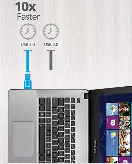 ASUS X450JB USB 3.0