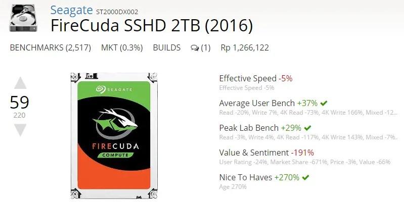 Benchmark Seagate Firecuda 2TB