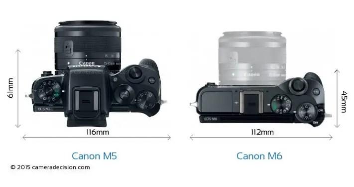 Canon-EOS-M5-vs-Canon-EOS-M6-top-view-size-comparison