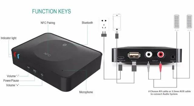 NFC Bluetooth 4.0