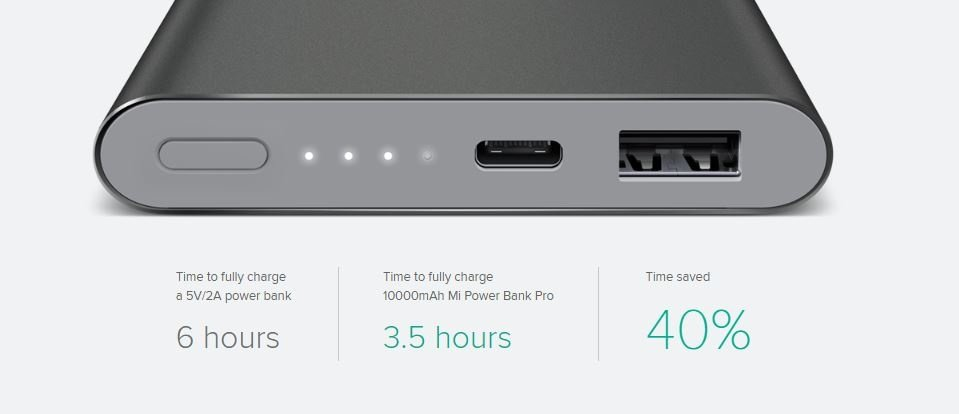 Xiaomi Mi Powerbank Pro 10000 mAh