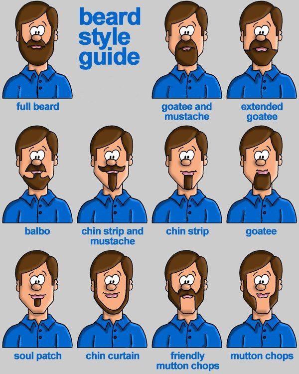 barbes-styles-tendance.jpg