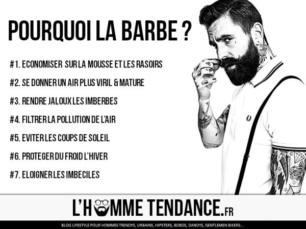 pourquoi porter la barbe