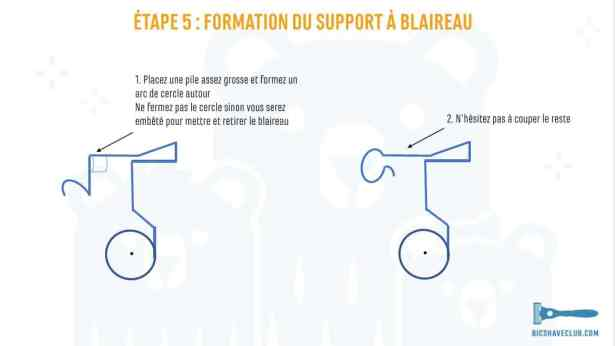 Etape 5 - Support pour Blaireau