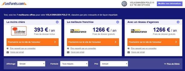 economiser-assurance-auto-les-furets-selection-3-assureurs