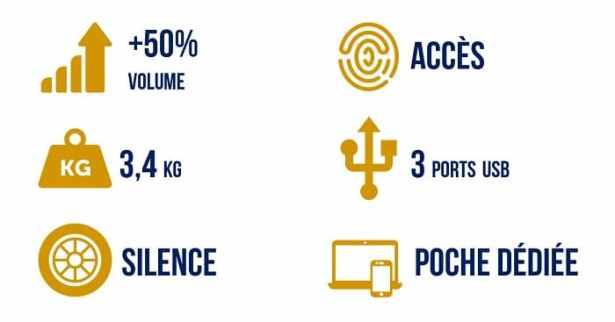 x-tend-valise-high-tech-extensible-avantages