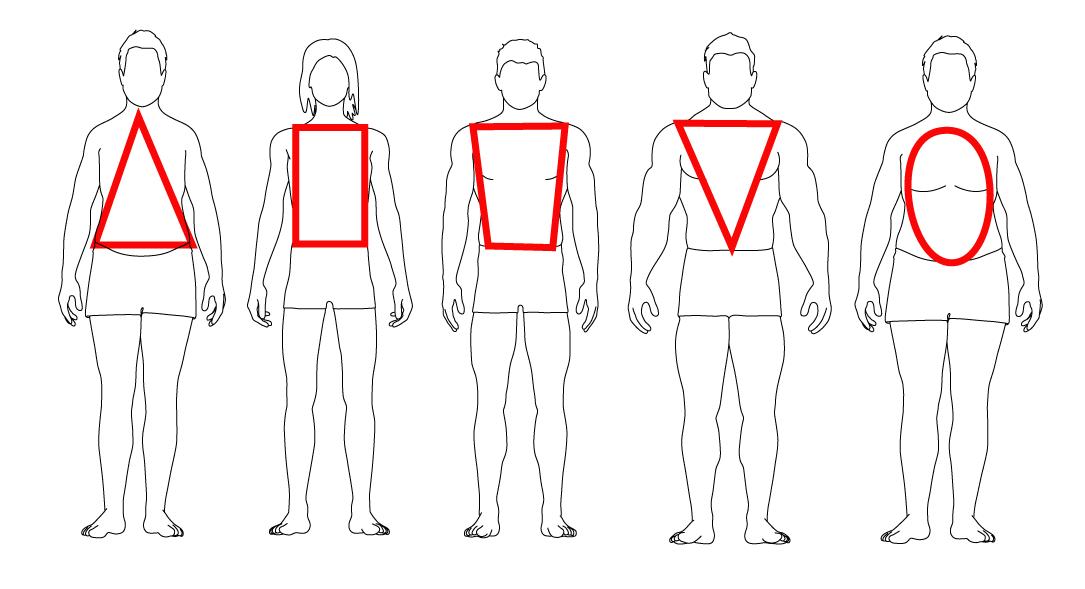 coupe de jean homme et morphologie