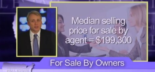 Homes Sold by a Realtor Sell for $55,300 Higher than FSBO!