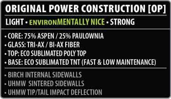 Lib Tech Terrain Wrecker Construction