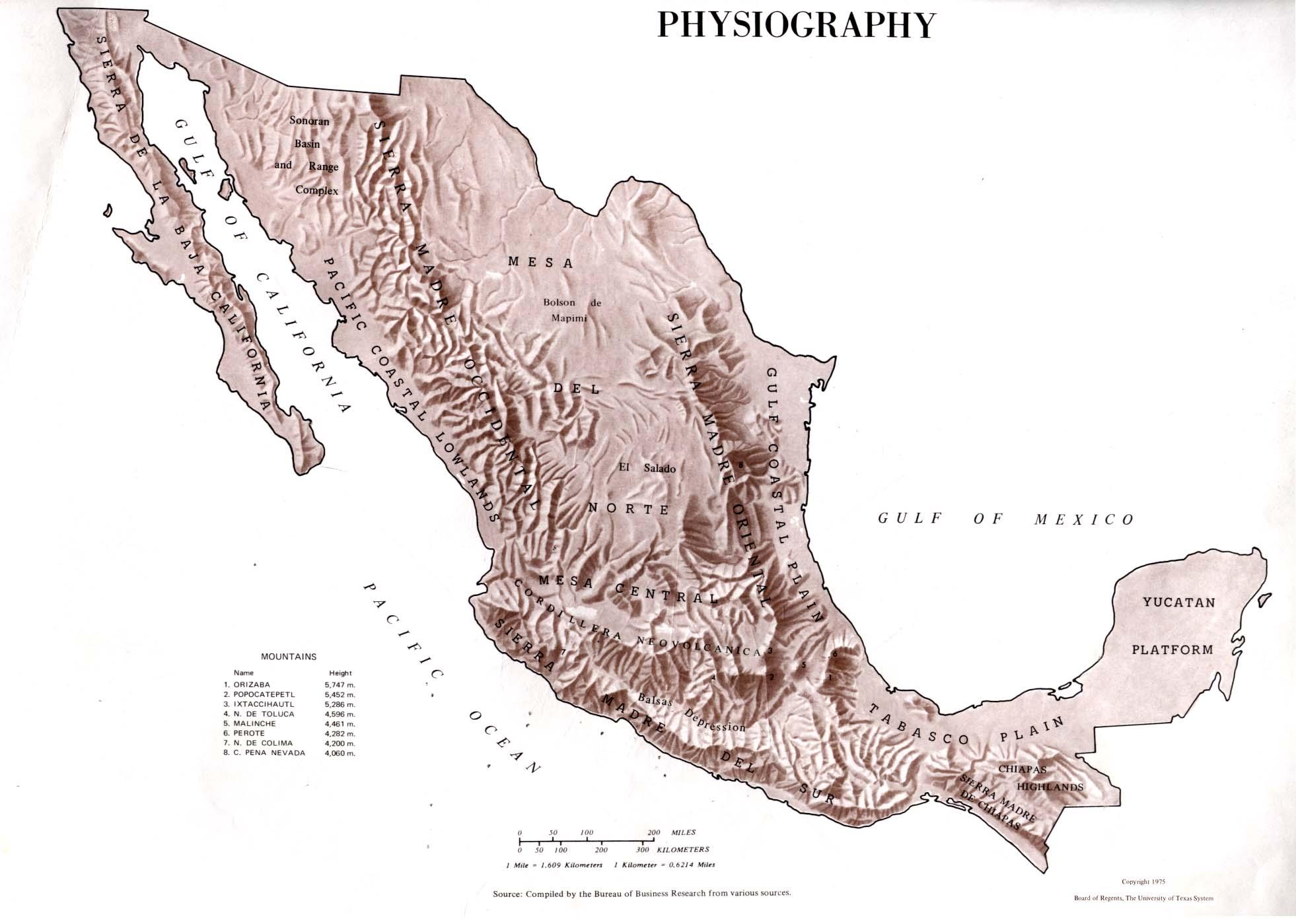 Atlas Of Mexico