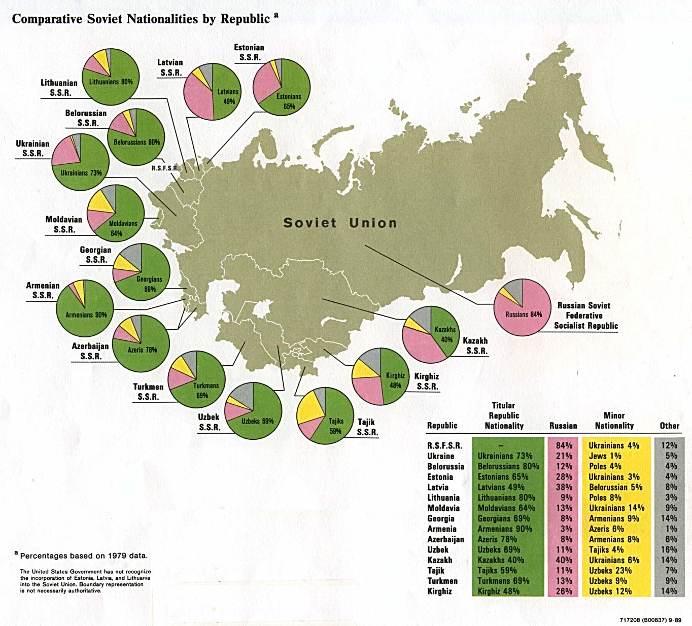 Russia And The Former Soviet Republics Maps