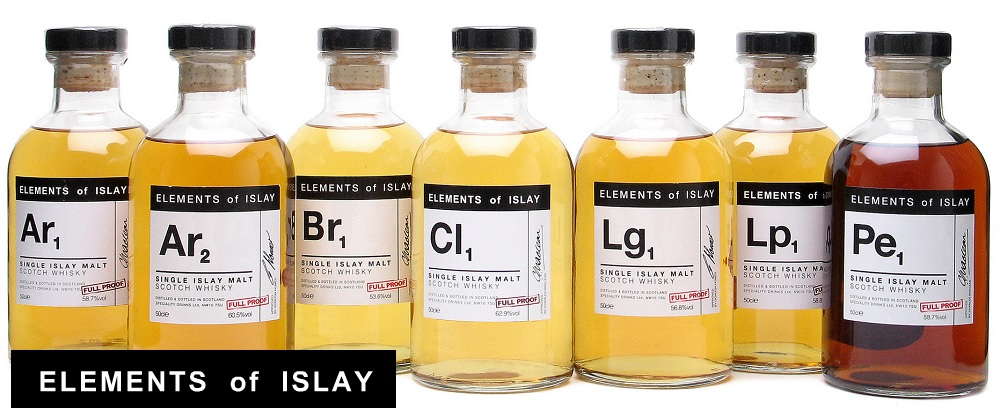 Image result for elements of islay