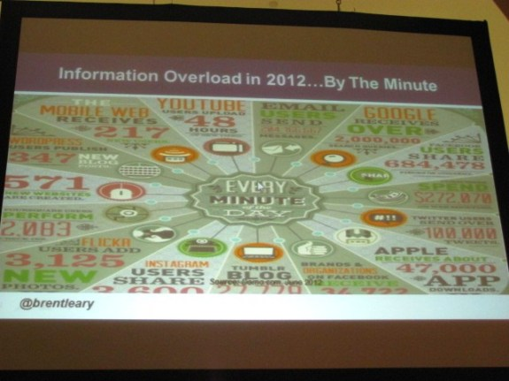 Information Overload, 2012