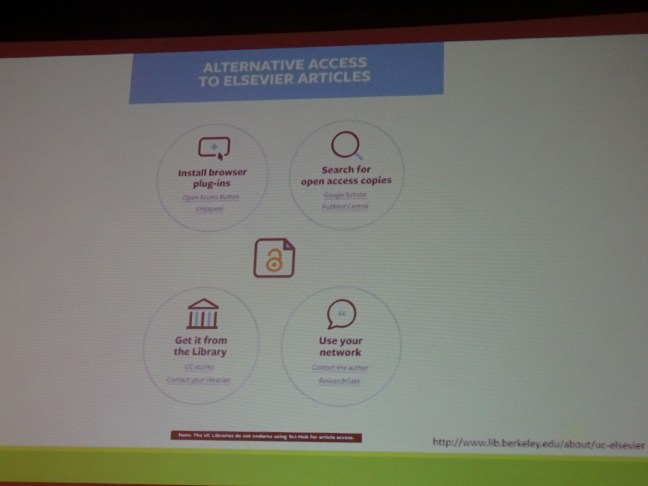 Alternative Access to Elsevier Articles