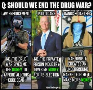 Should We End The Drug War