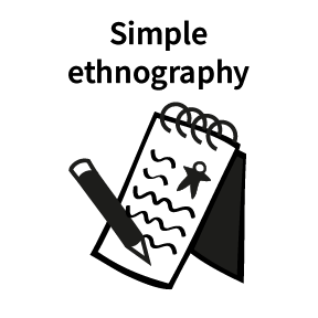 Liberating Structures_simple ethnography