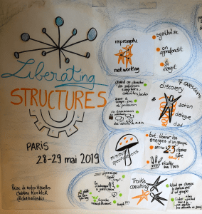 Atelier d'immersion Liberating Structures peindre