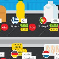 Visual Capitalist Infographics