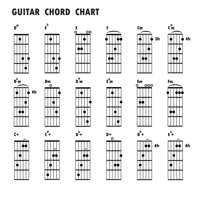 Chord Changing Exercises: How to Smoothly Change Your Chords
