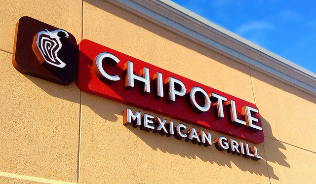 Chipotle Mexican Grill, Inc. (NYSE:CMG)
