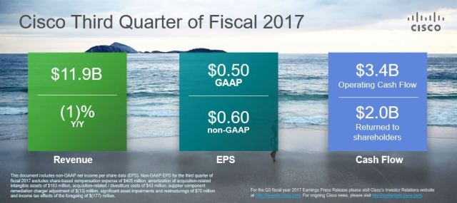 Cisco Third Quarter Fiscal 2017