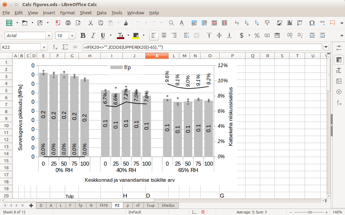 Screenshots Libreoffice Free Office Suite Fun